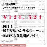 4月24日の成果報告!BMTS締め切り間近!