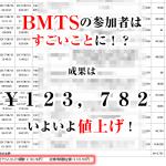 6月27日の成果報告!BMTSが値上げ!そしてまじ半端ない!